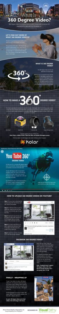 La video 360