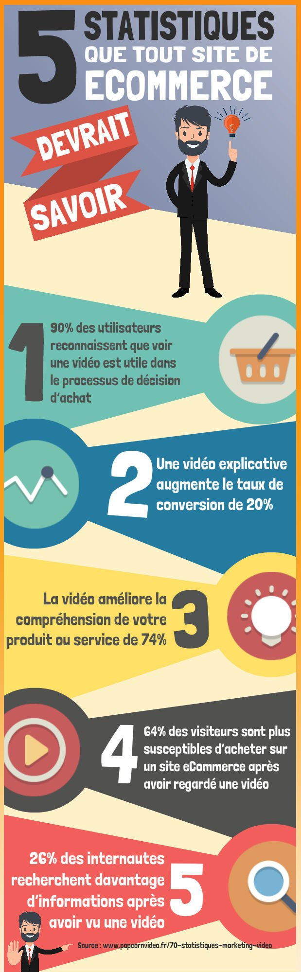 infographie-5-choses-ecommerce