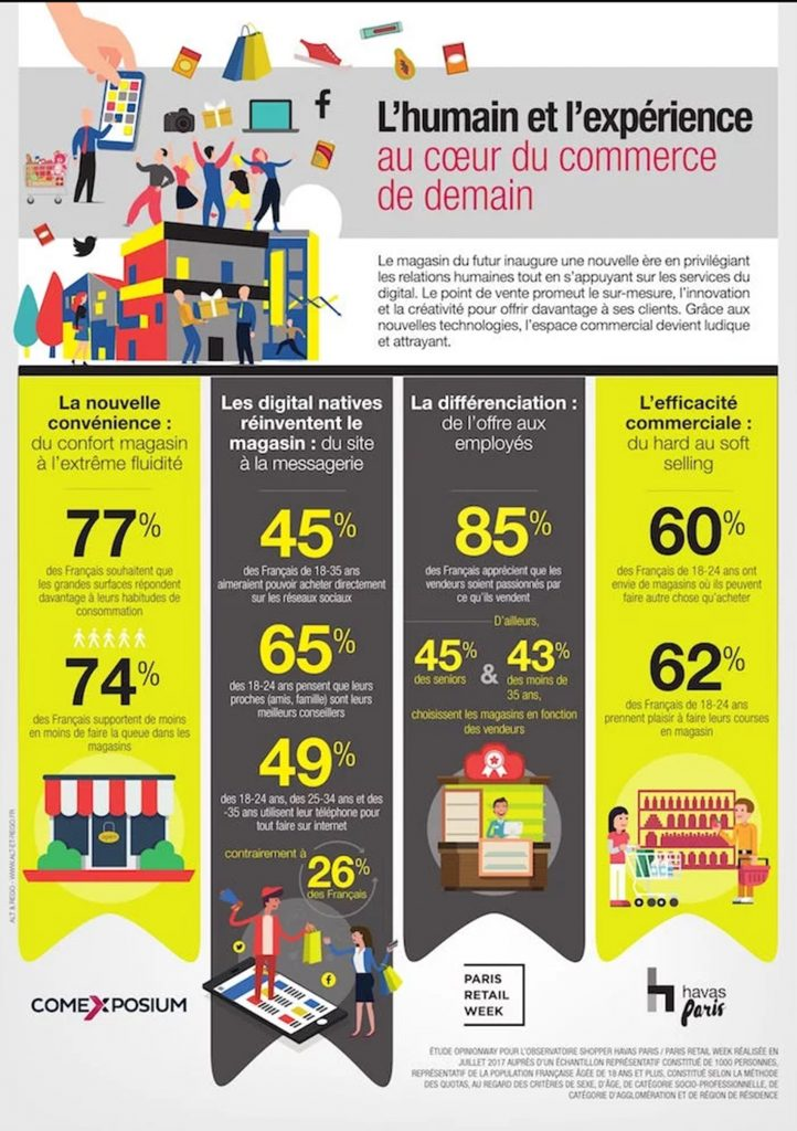 Infographie-Live-Retail