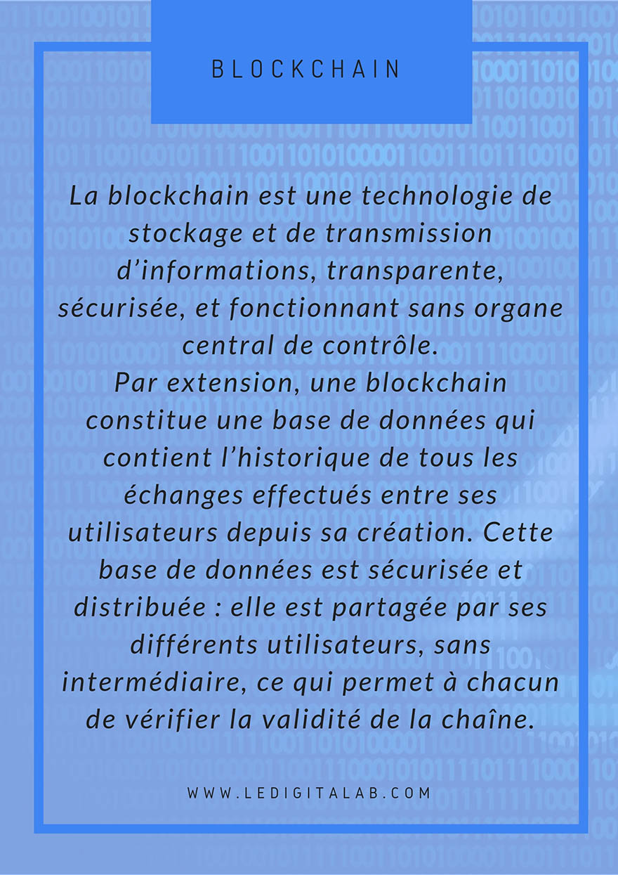 definition blockchain