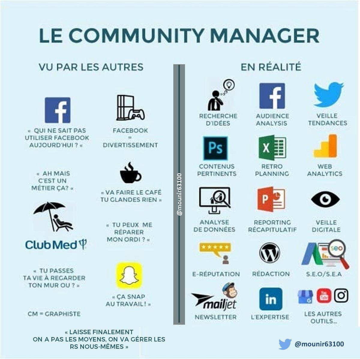 Les atouts du community management dans votre communication digitale