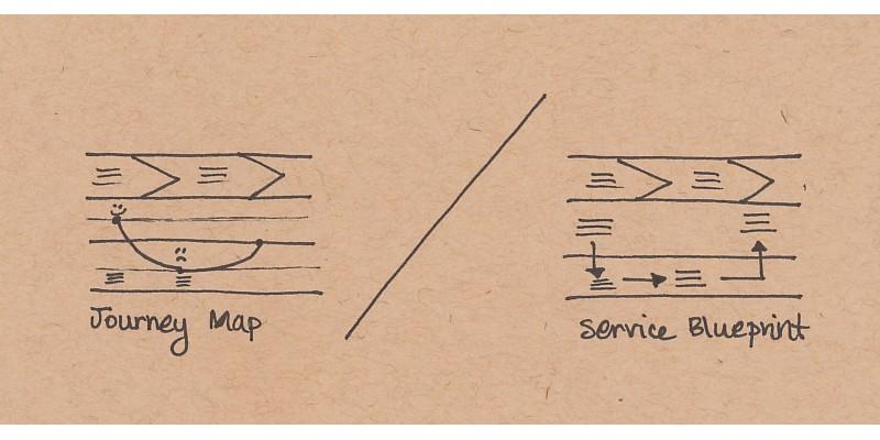 La cartographie du parcours client